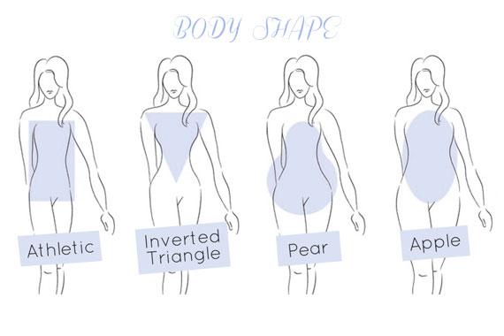 forma corporala atletica